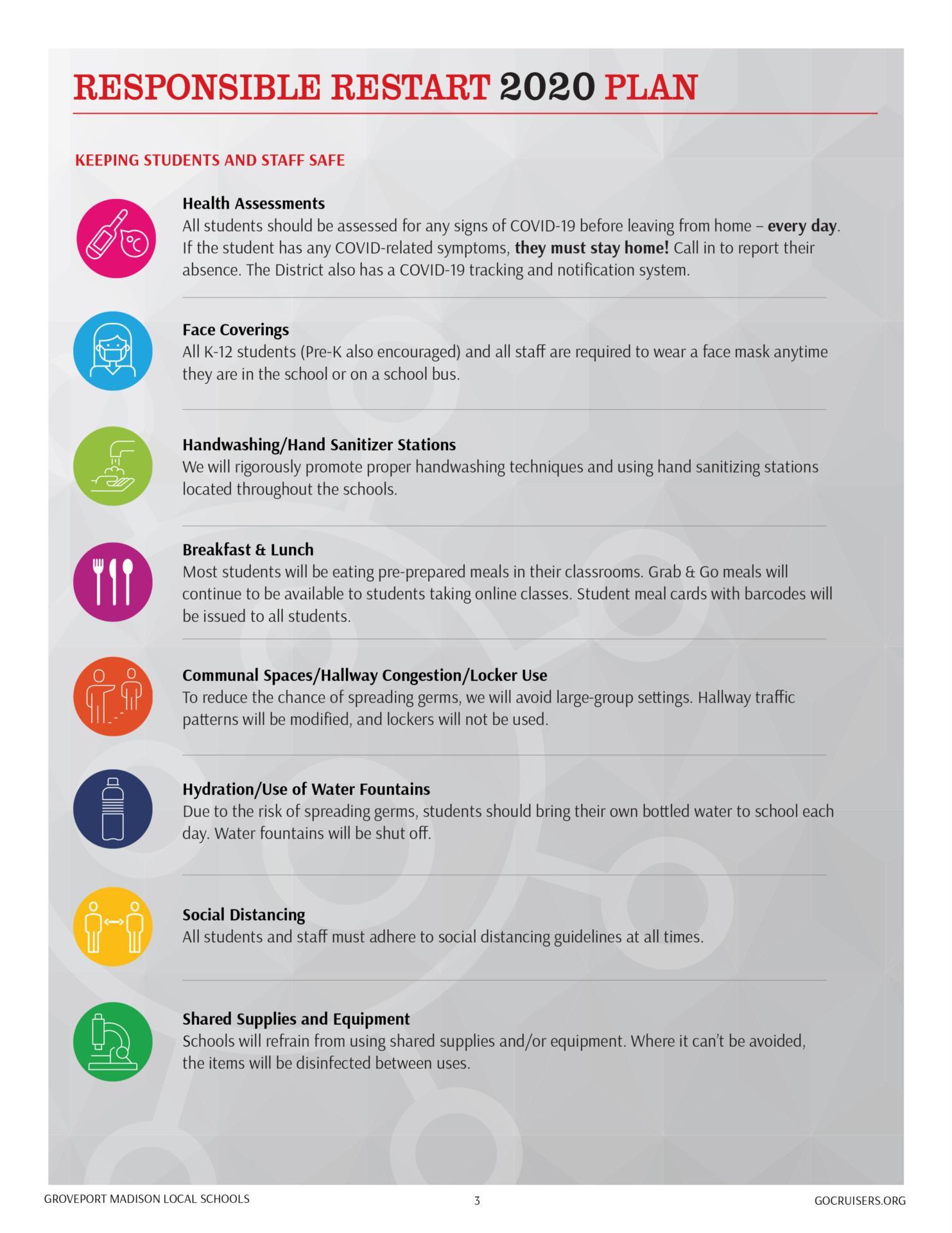 Responsible Restart 2020 Plan page 3