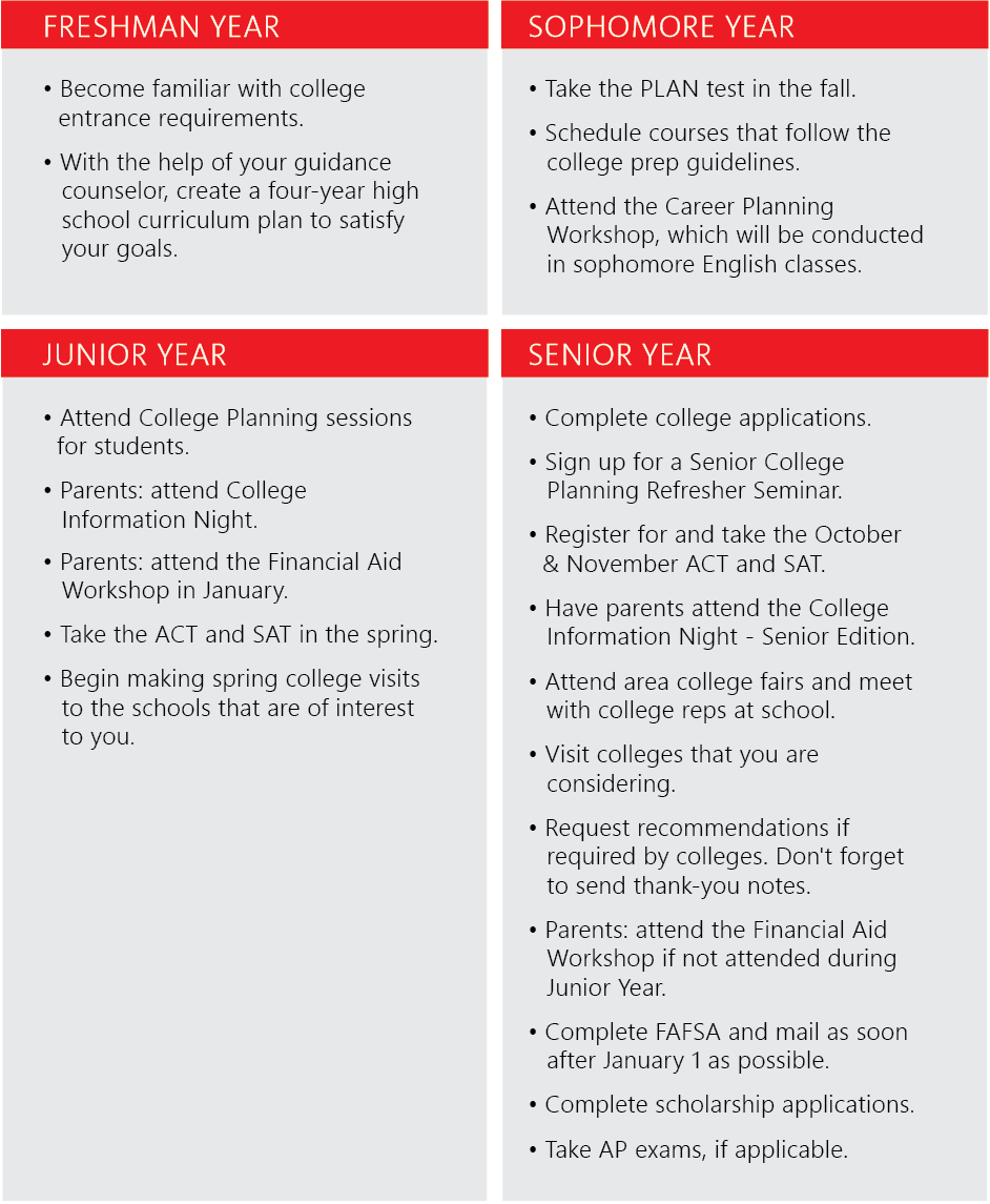 College-Planning-Timeline