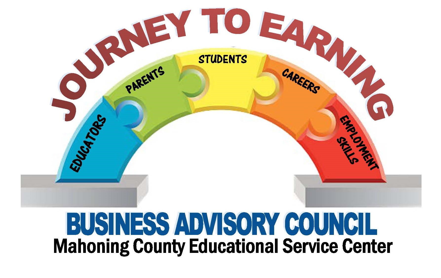 Mahoning County Education Service Center Logo