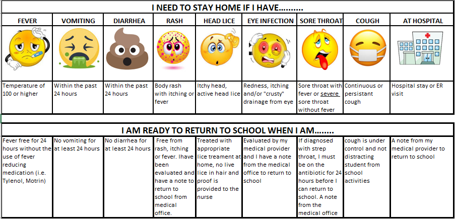 I Need to Stay Home If ... I Am Ready to Return to School When I Am ...