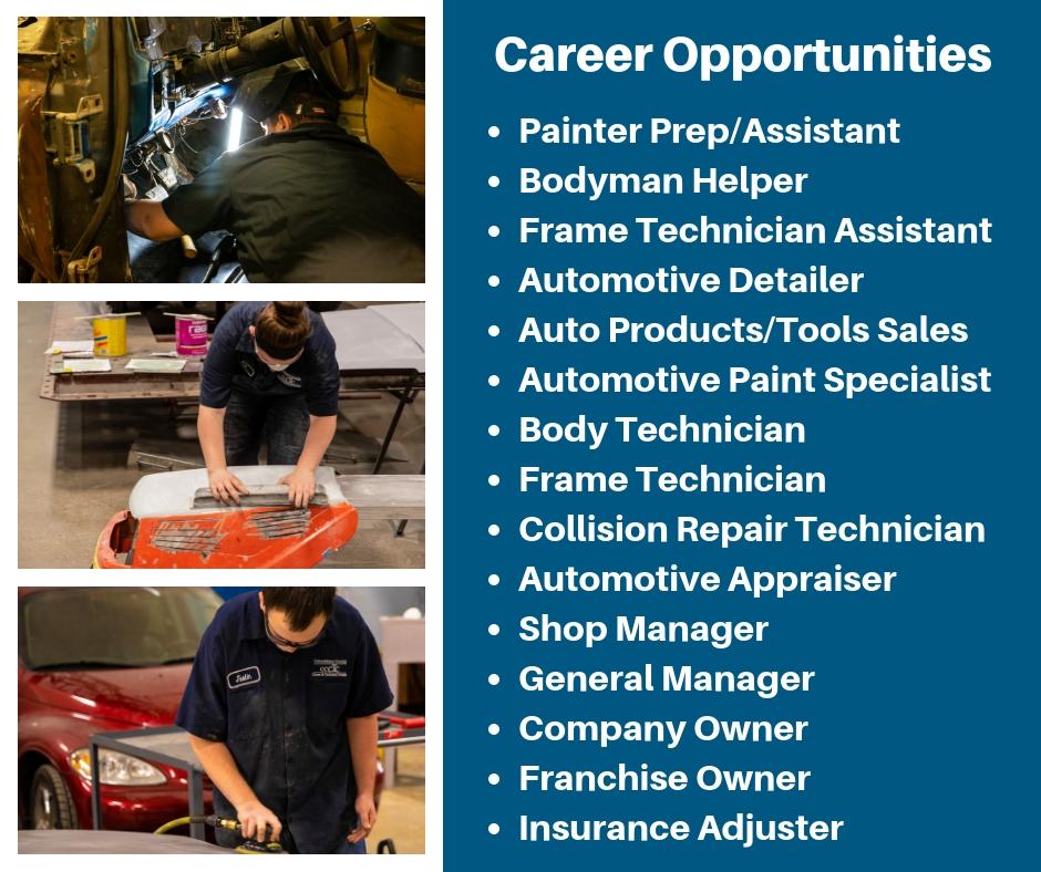 ACR Career Opportunities