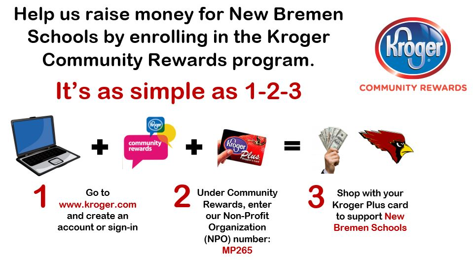 Kroger Community Rewards Enrollment Graphic