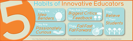 5 Habits of Innovative Educators