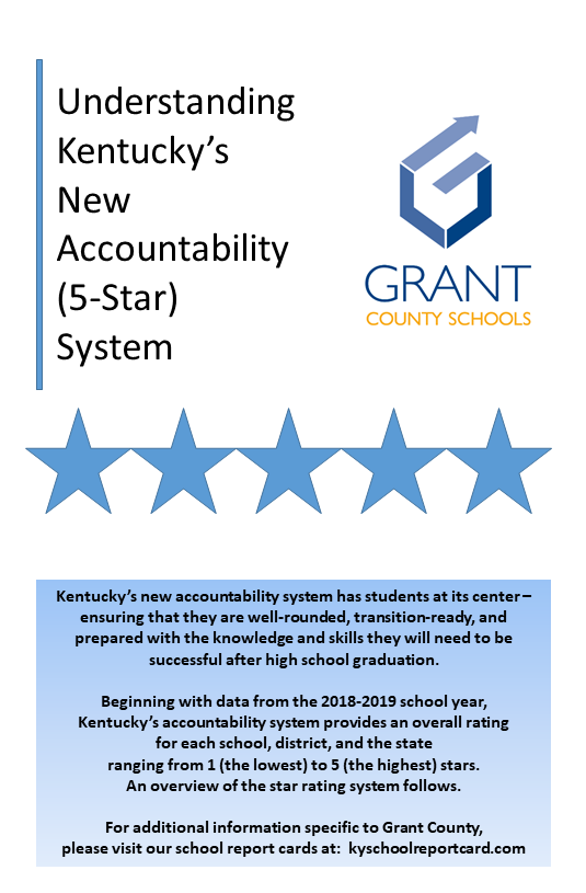 Photo containing text providing an overview of Kentucky's New Accountability System