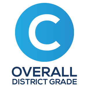 overall district grade