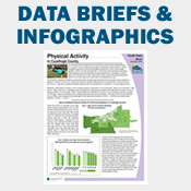 Data Briefs & Infographics
